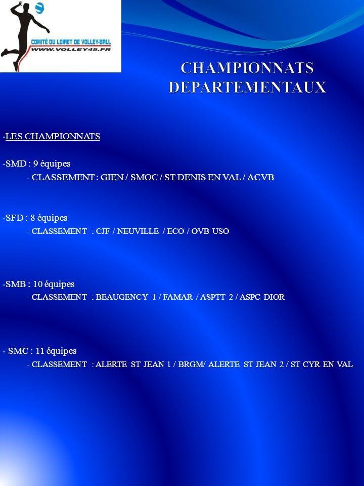 - LES CHAMPIONNATS - SMD : 9 équipes - CLASSEMENT : GIEN / SMOC / ST DENIS EN VAL / ACVB - SFD : 8 équipes - CLASSEMENT : CJF / NEUVILLE / ECO / OVB USO - SMB : 10 équipes - CLASSEMENT : BEAUGENCY 1 / FAMAR / ASPTT 2 / ASPC DIOR - SMC : 11 équipes - CLASSEMENT : ALERTE ST JEAN 1 / BRGM/ ALERTE ST JEAN 2 / ST CYR EN VAL