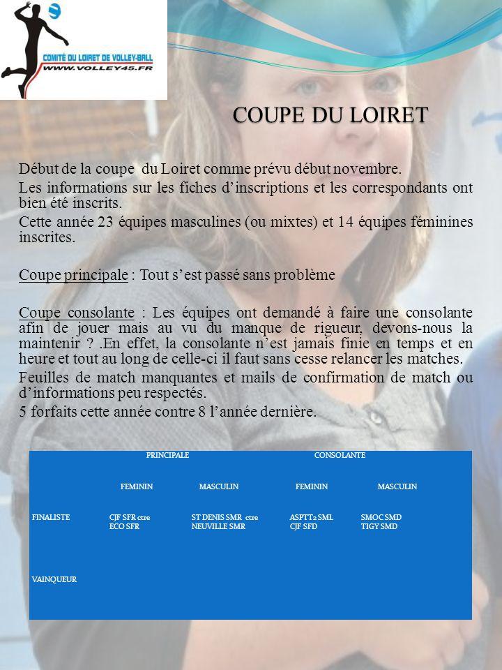Début de la coupe du Loiret comme prévu début novembre.
