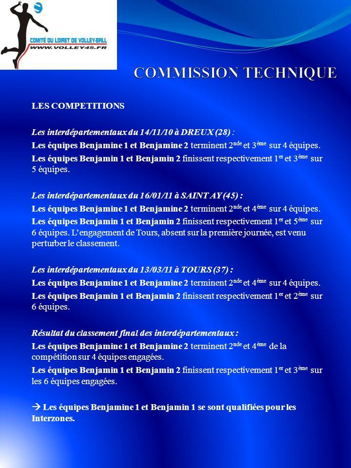 LES COMPETITIONS Les interdépartementaux du 14/11/10 à DREUX (28) : Les équipes Benjamine 1 et Benjamine 2 terminent 2 nde et 3 ème sur 4 équipes.