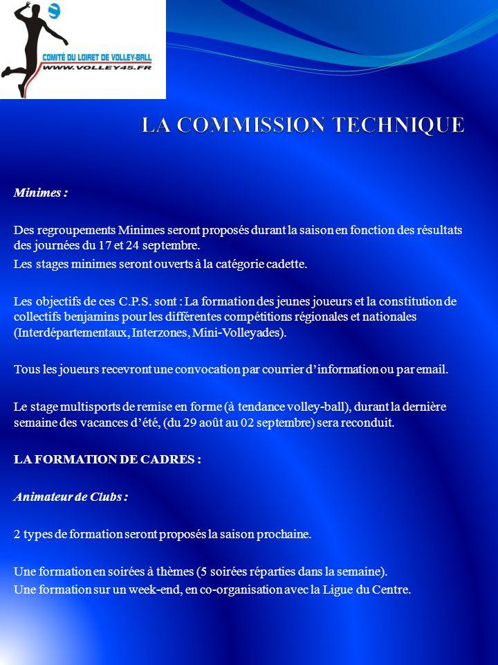 Minimes : Des regroupements Minimes seront proposés durant la saison en fonction des résultats des journées du 17 et 24 septembre.