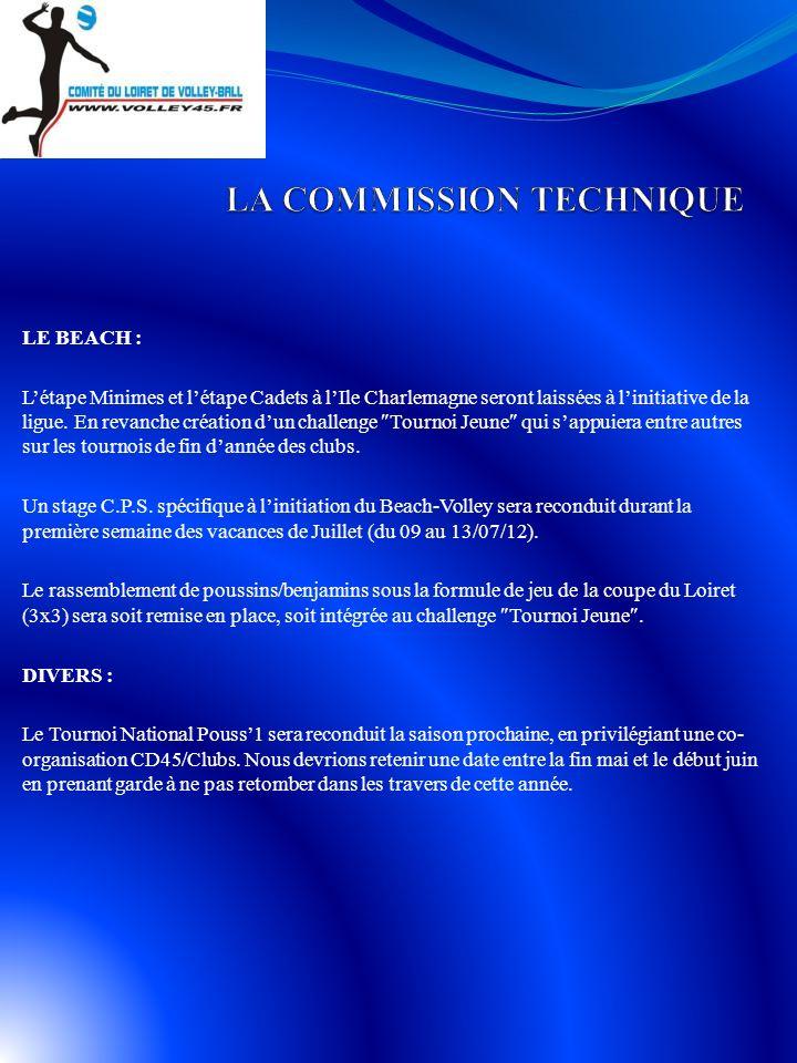 LE BEACH : Létape Minimes et létape Cadets à lIle Charlemagne seront laissées à linitiative de la ligue.