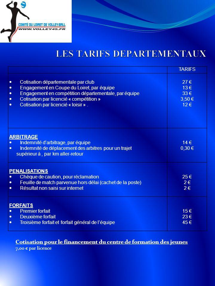 TARIFS Cotisation départementale par club Engagement en Coupe du Loiret, par équipe Engagement en compétition départementale, par équipe Cotisation par licencié « compétition » Cotisation par licencié « loisir ».