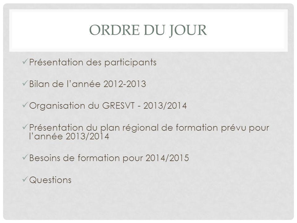 ORDRE DU JOUR Présentation des participants Bilan de lannée 2012-2013 Organisation du GRESVT - 2013/2014 Présentation du plan régional de formation pr