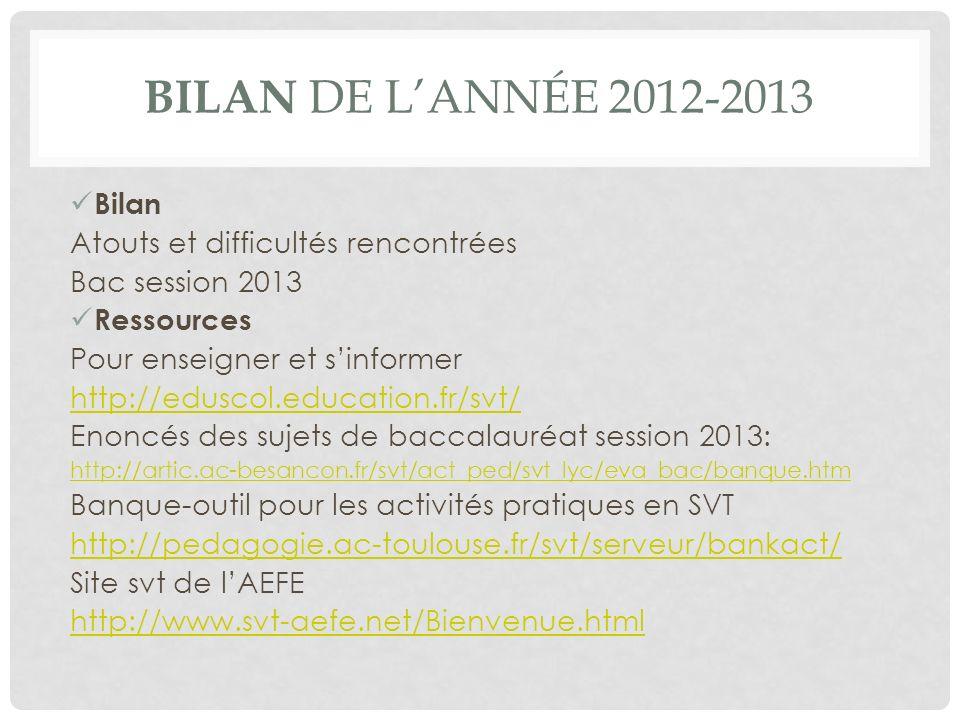 BILAN DE LANNÉE 2012-2013 Bilan Atouts et difficultés rencontrées Bac session 2013 Ressources Pour enseigner et sinformer http://eduscol.education.fr/