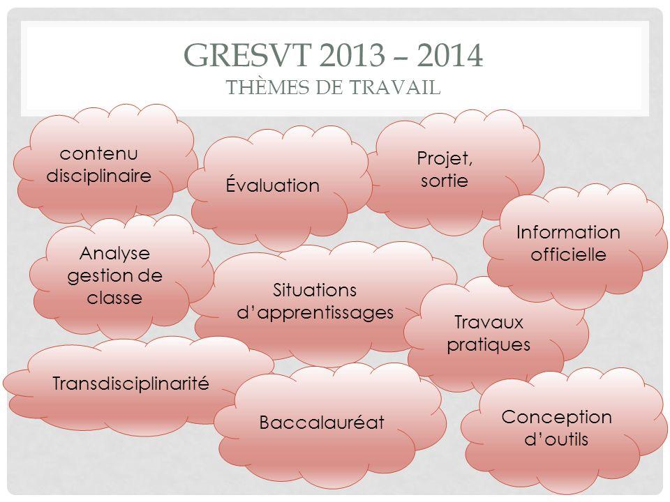 GRESVT 2013 – 2014 THÈMES DE TRAVAIL contenu disciplinaire Situations dapprentissages Analyse gestion de classe Projet, sortie Transdisciplinarité Éva