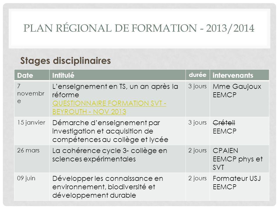 PLAN RÉGIONAL DE FORMATION - 2013/2014 Stages disciplinaires DateIntitulé durée intervenants 7 novembr e Lenseignement en TS, un an après la réforme Q