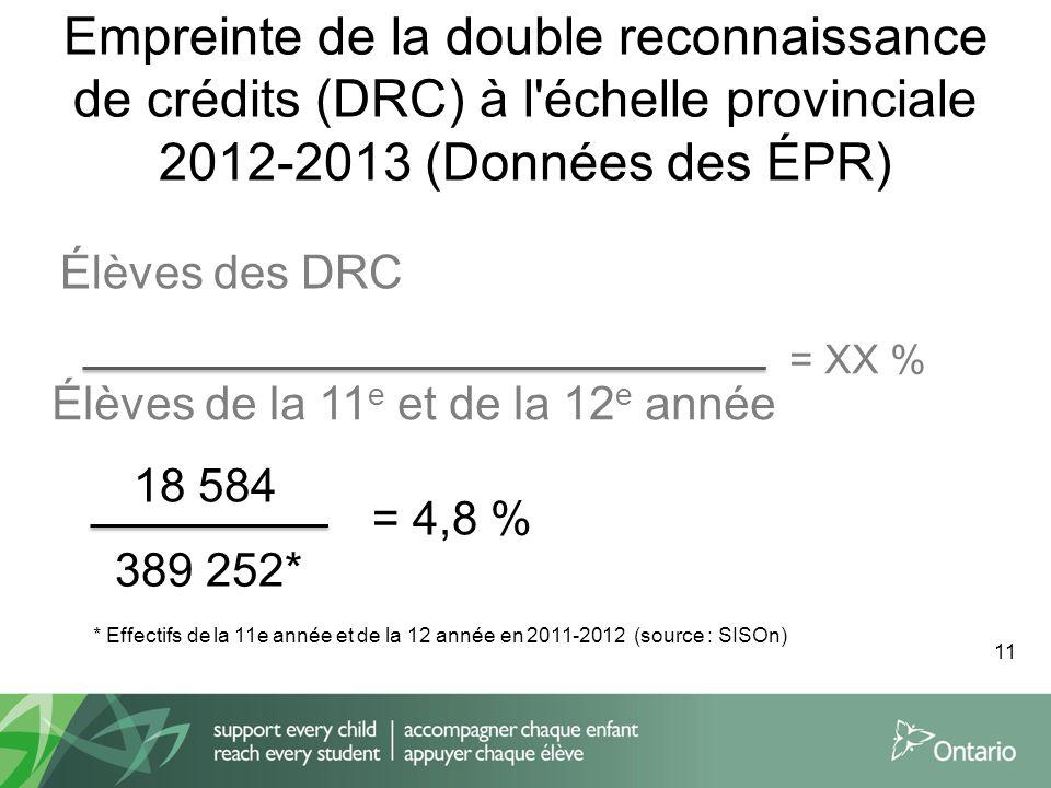 Empreinte de la double reconnaissance de crédits (DRC) à l échelle provinciale 2012-2013 (Données des ÉPR) 11 Élèves des DRC Élèves de la 11 e et de la 12 e année = XX % 18 584 389 252* = 4,8 % * Effectifs de la 11e année et de la 12 année en 2011-2012 (source : SISOn)