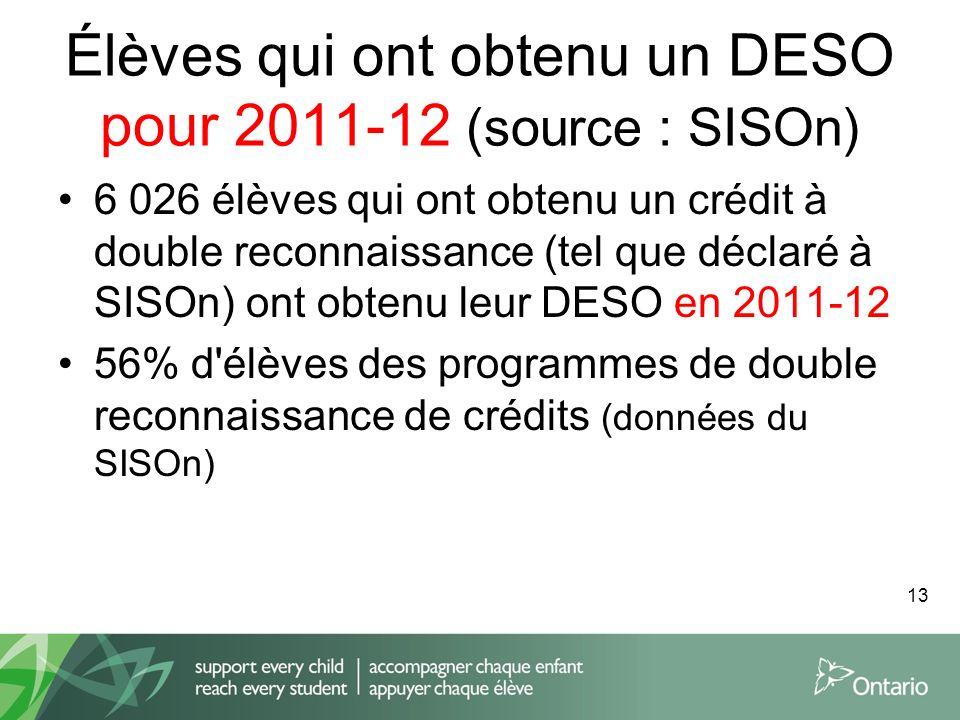 Élèves qui ont obtenu un DESO pour 2011-12 (source : SISOn) 6 026 élèves qui ont obtenu un crédit à double reconnaissance (tel que déclaré à SISOn) ont obtenu leur DESO en 2011-12 56% d élèves des programmes de double reconnaissance de crédits (données du SISOn) 13