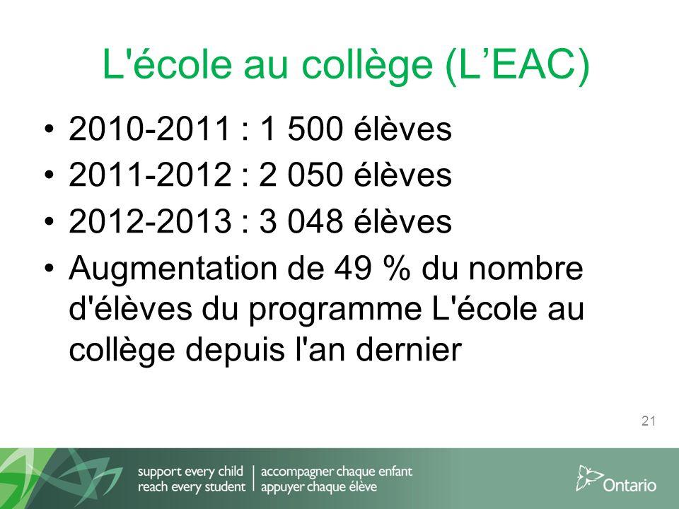 L école au collège (LEAC) 2010-2011 : 1 500 élèves 2011-2012 : 2 050 élèves 2012-2013 : 3 048 élèves Augmentation de 49 % du nombre d élèves du programme L école au collège depuis l an dernier 21