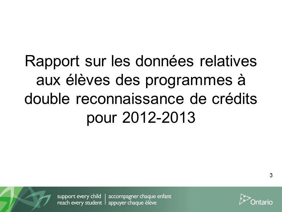 Rapport sur les données relatives aux élèves des programmes à double reconnaissance de crédits pour 2012-2013 3
