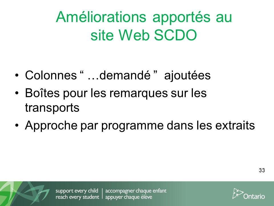Améliorations apportés au site Web SCDO Colonnes …demandé ajoutées Boîtes pour les remarques sur les transports Approche par programme dans les extraits 33