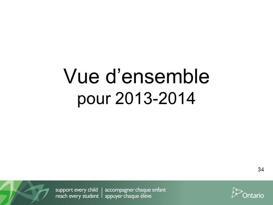 Vue densemble pour 2013-2014 34