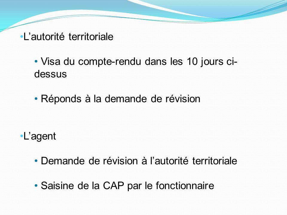 Lautorité territoriale Visa du compte-rendu dans les 10 jours ci- dessus Réponds à la demande de révision Lagent Demande de révision à lautorité terri