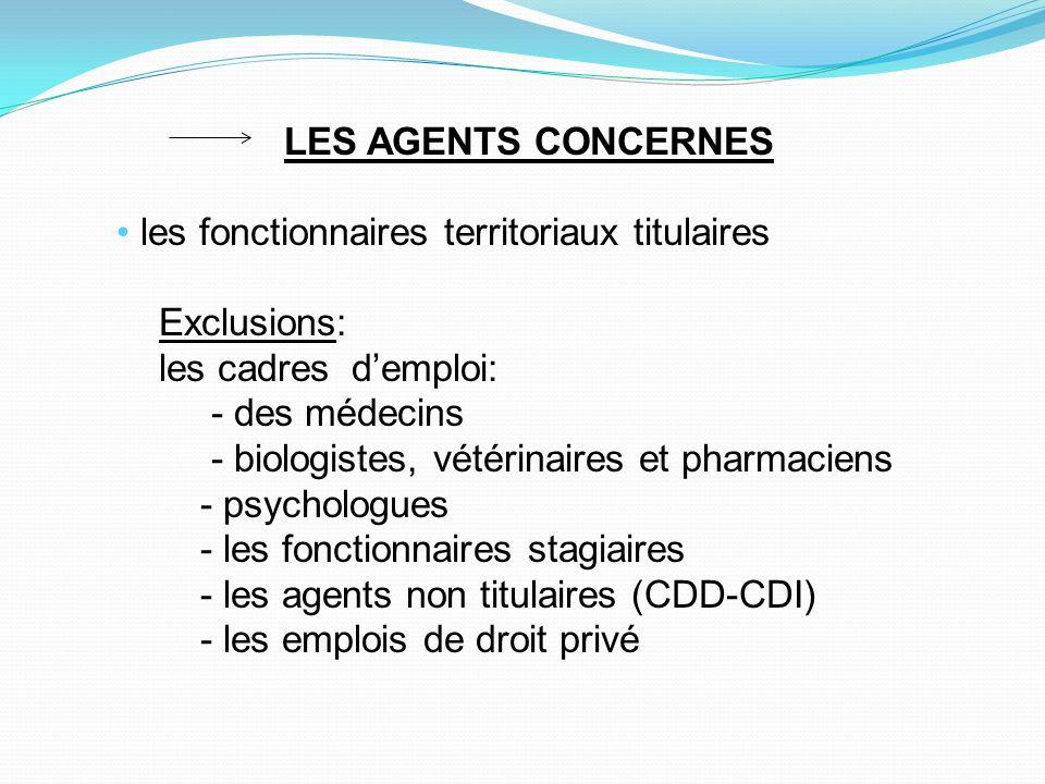 LES AGENTS CONCERNES les fonctionnaires territoriaux titulaires Exclusions: les cadres demploi: - des médecins - biologistes, vétérinaires et pharmaci