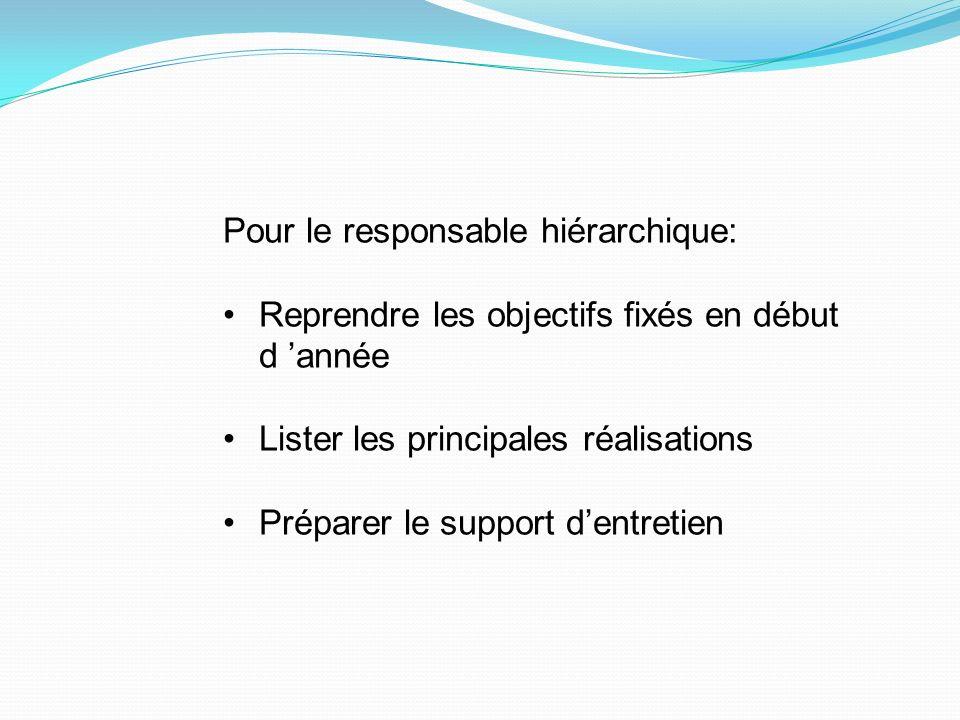 Pour le responsable hiérarchique: Reprendre les objectifs fixés en début d année Lister les principales réalisations Préparer le support dentretien