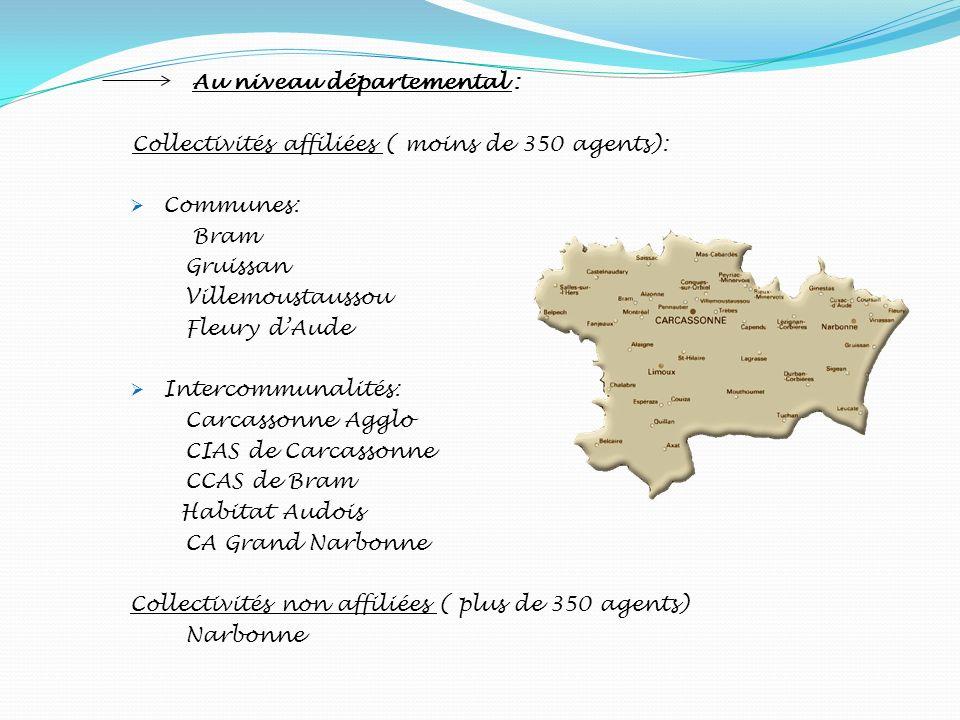 Au niveau départemental : Collectivités affiliées ( moins de 350 agents): Communes: Bram Gruissan Villemoustaussou Fleury dAude Intercommunalités: Car
