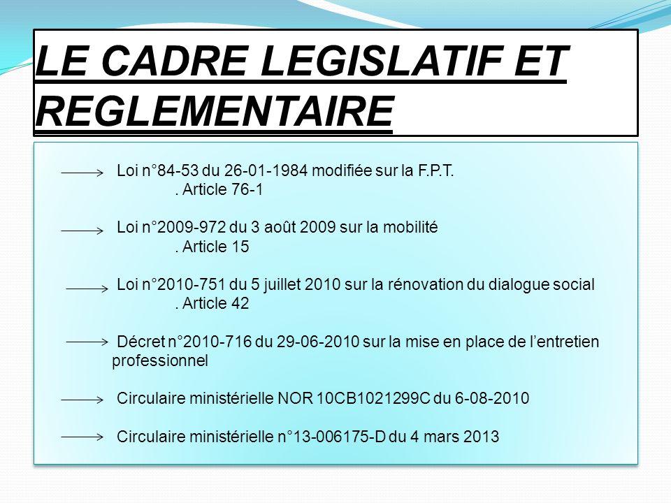 LE CADRE LEGISLATIF ET REGLEMENTAIRE Loi n°84-53 du 26-01-1984 modifiée sur la F.P.T.. Article 76-1 Loi n°2009-972 du 3 août 2009 sur la mobilité. Art
