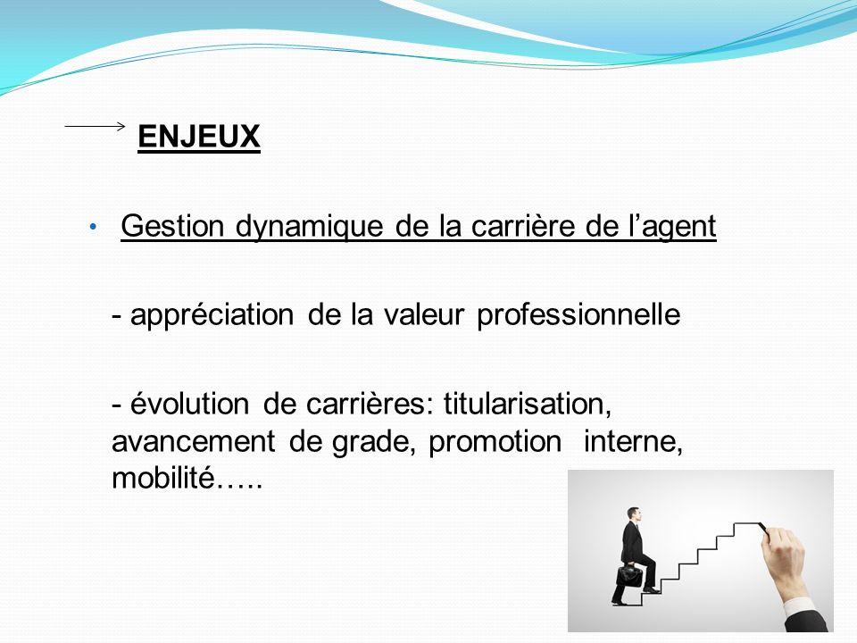 ENJEUX Gestion dynamique de la carrière de lagent - appréciation de la valeur professionnelle - évolution de carrières: titularisation, avancement de