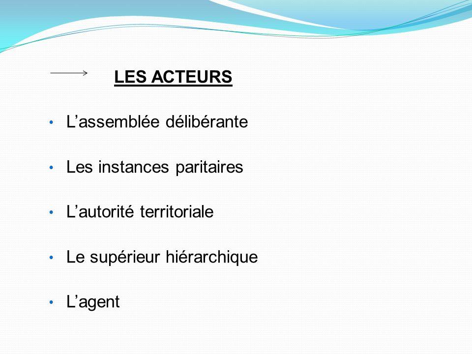 LES ACTEURS Lassemblée délibérante Les instances paritaires Lautorité territoriale Le supérieur hiérarchique Lagent