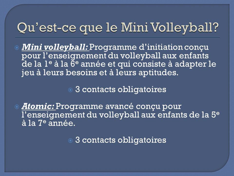 Mini volleyball: Programme dinitiation conçu pour lenseignement du volleyball aux enfants de la 1 e à la 6 e année et qui consiste à adapter le jeu à