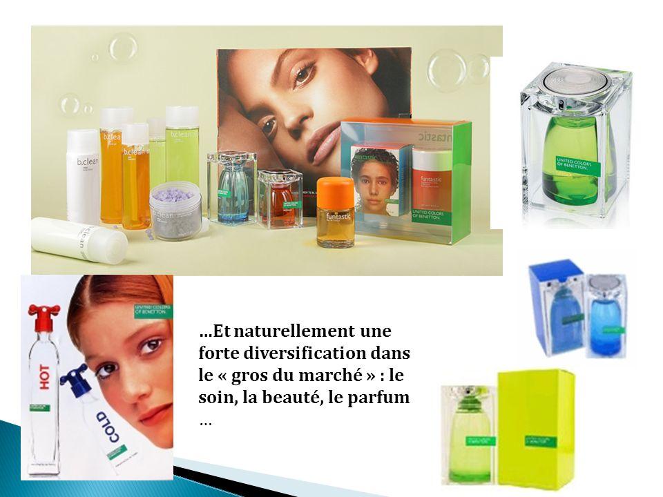 …Et naturellement une forte diversification dans le « gros du marché » : le soin, la beauté, le parfum …
