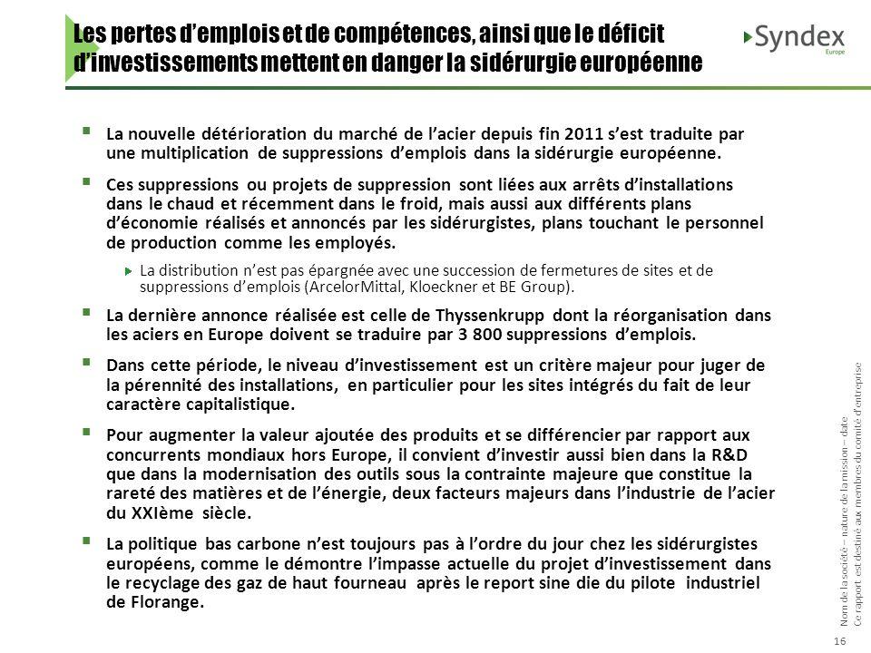 Nom de la société – nature de la mission – date Ce rapport est destiné aux membres du comité dentreprise 16 La nouvelle détérioration du marché de lac