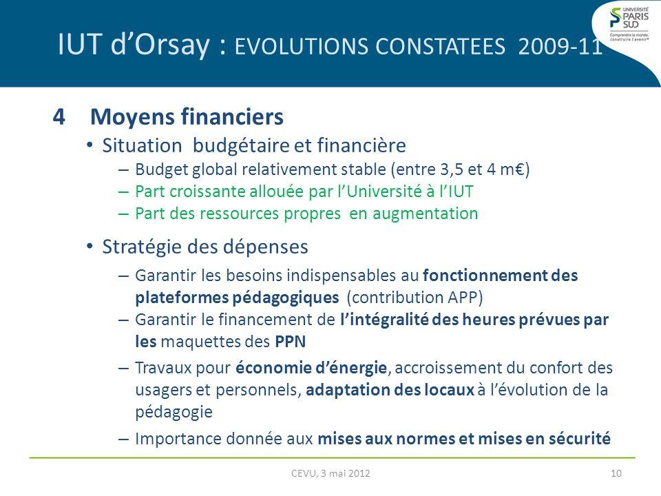 IUT dOrsay : EVOLUTIONS CONSTATEES 2009-11 4Moyens financiers Situation budgétaire et financière – Budget global relativement stable (entre 3,5 et 4 m