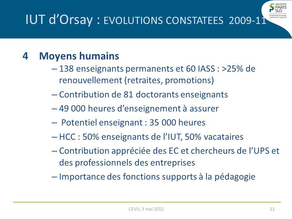 IUT dOrsay : EVOLUTIONS CONSTATEES 2009-11 4Moyens humains – 138 enseignants permanents et 60 IASS : >25% de renouvellement (retraites, promotions) –