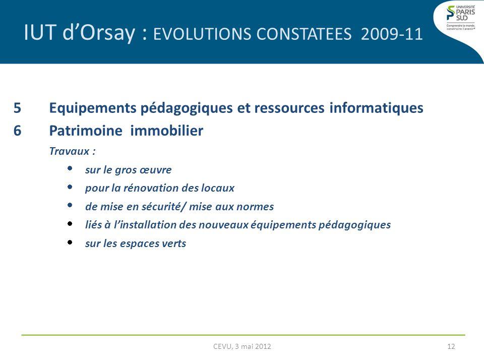 IUT dOrsay : EVOLUTIONS CONSTATEES 2009-11 CEVU, 3 mai 201212 5 Equipements pédagogiques et ressourcesinformatiques 6 Patrimoine immobilier Travaux :