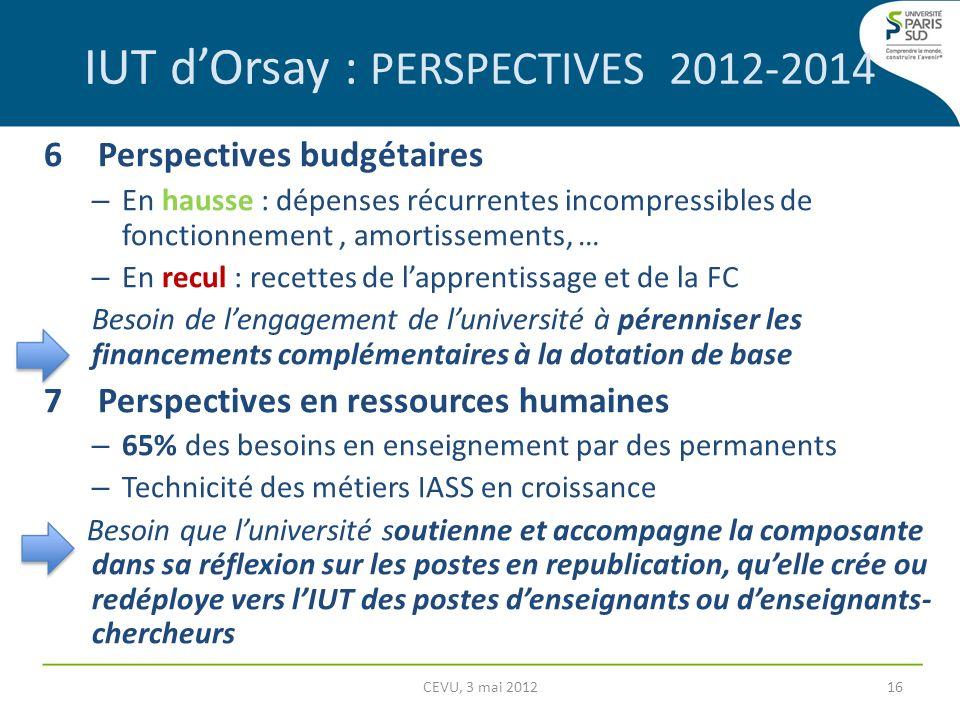 IUT dOrsay : PERSPECTIVES 2012-2014 6Perspectives budgétaires – En hausse : dépenses récurrentes incompressibles de fonctionnement, amortissements, …