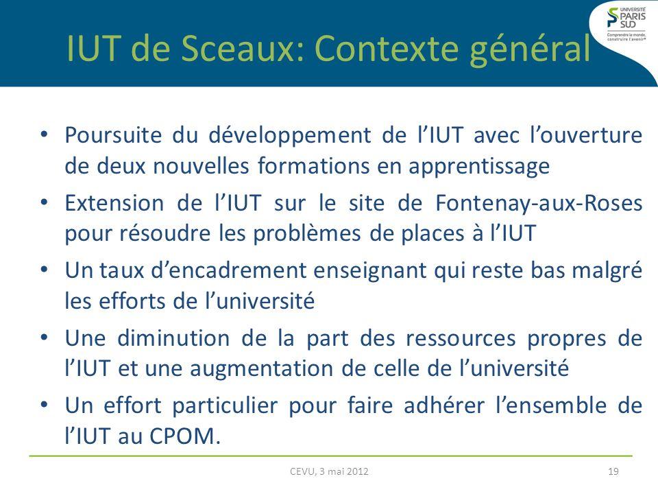 IUT de Sceaux: Contexte général Poursuite du développement de lIUT avec louverture de deux nouvelles formations en apprentissage Extension de lIUT sur