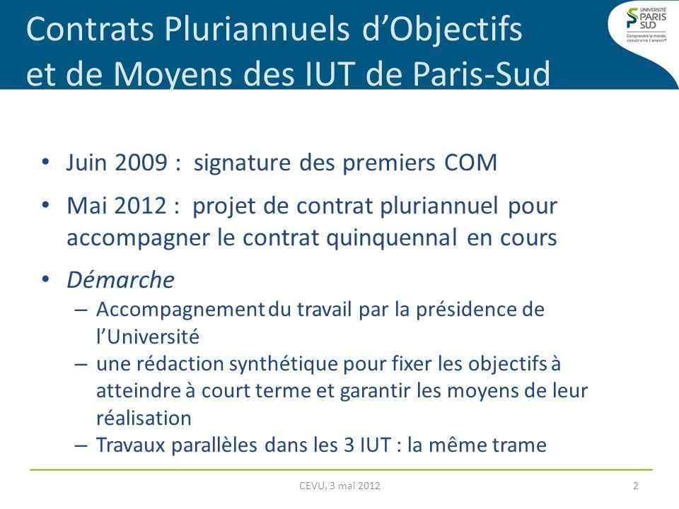 Juin 2009 : signature des premiers COM Mai 2012 : projet de contrat pluriannuel pour accompagner le contrat quinquennal en cours Démarche – Accompagne