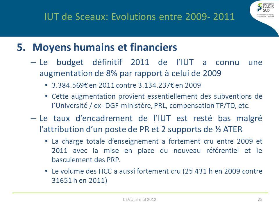 5.Moyens humains et financiers – Le budget définitif 2011 de lIUT a connu une augmentation de 8% par rapport à celui de 2009 3.384.569 en 2011 contre