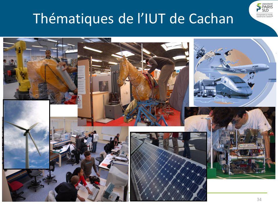 Thématiques de lIUT de Cachan CEVU, 3 mai 201234