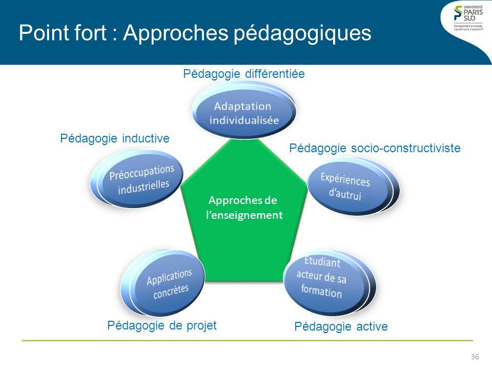 36 Approches de lenseignement Approches de lenseignement Pédagogie active Pédagogie inductive Pédagogie différentiée Pédagogie de projet Pédagogie soc