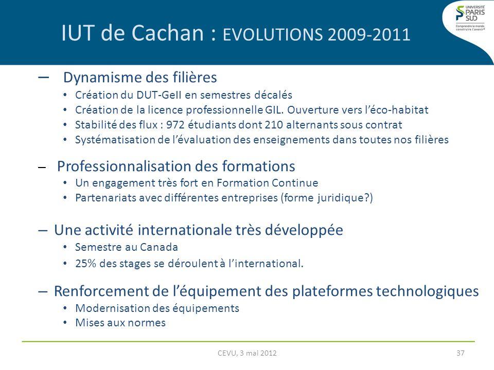 IUT de Cachan : EVOLUTIONS 2009-2011 – Dynamisme des filières Création du DUT-GeII en semestres décalés Création de la licence professionnelle GIL. Ou