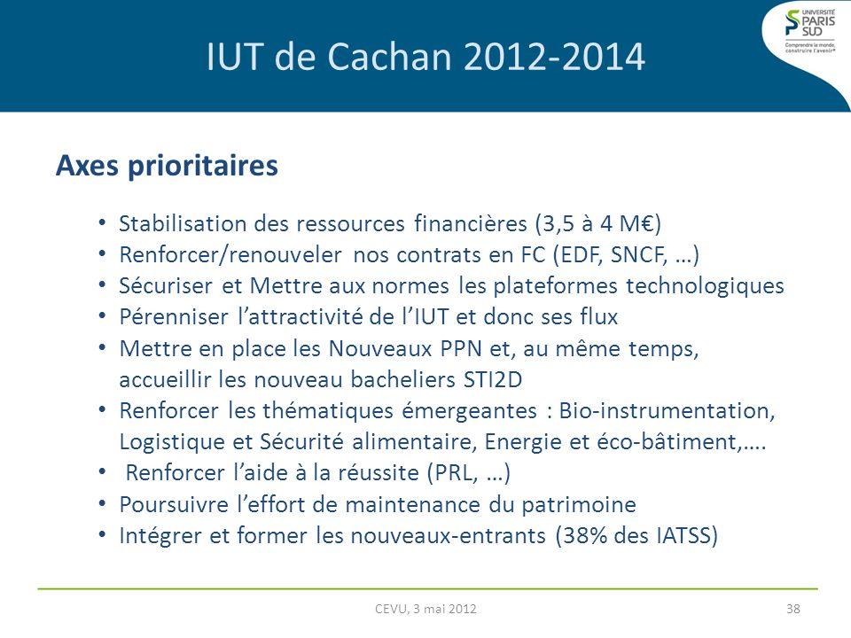 IUT de Cachan 2012-2014 Axes prioritaires Stabilisation des ressources financières (3,5 à 4 M) Renforcer/renouveler nos contrats en FC (EDF, SNCF, …)
