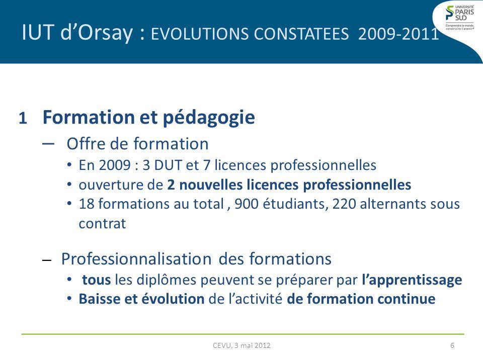 IUT dOrsay : EVOLUTIONS CONSTATEES 2009-2011 1 Formation et pédagogie – Offre de formation En 2009 : 3 DUT et 7 licences professionnelles ouverture de