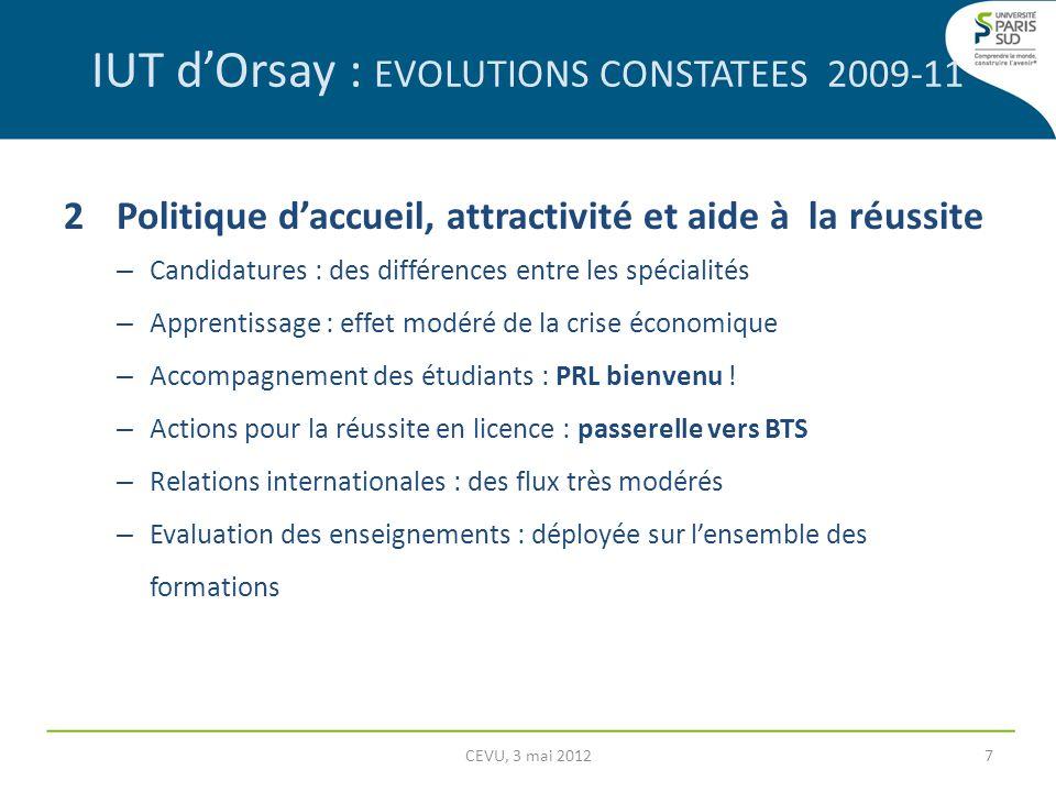 IUT dOrsay : EVOLUTIONS CONSTATEES 2009-11 2Politique daccueil, attractivité et aide à la réussite – Candidatures : des différences entre les spéciali