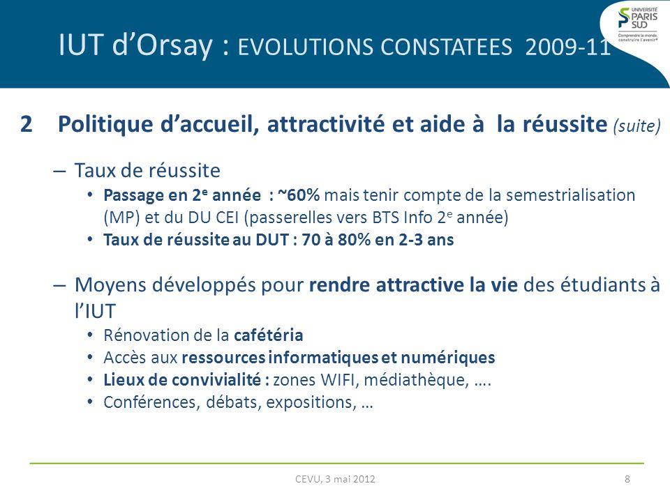 IUT dOrsay : EVOLUTIONS CONSTATEES 2009-11 2Politique daccueil, attractivité et aide à la réussite (suite) – Taux de réussite Passage en 2 e année : ~