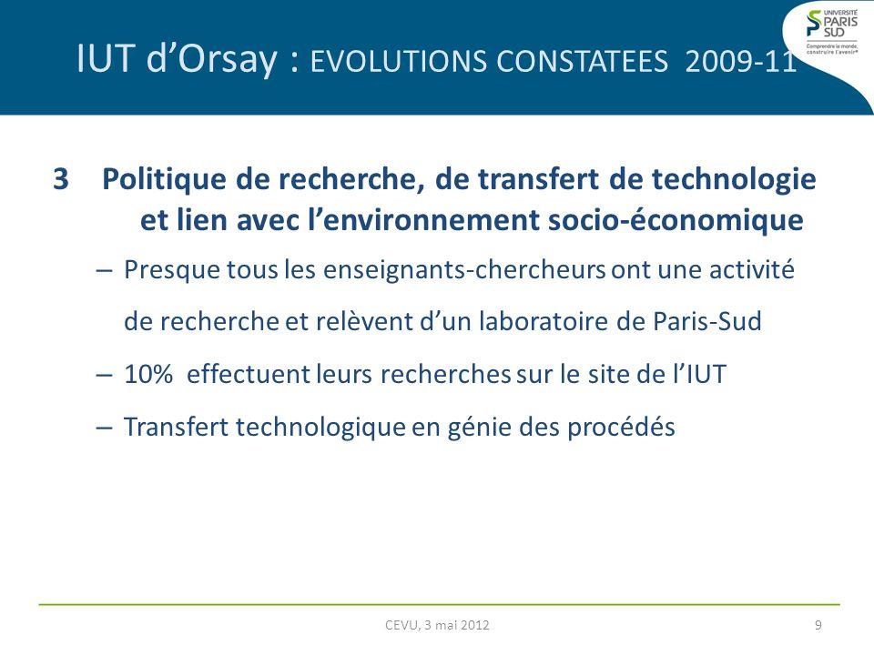 IUT dOrsay : EVOLUTIONS CONSTATEES 2009-11 3Politique de recherche, de transfert de technologie et lien avec lenvironnement socio-économique – Presque