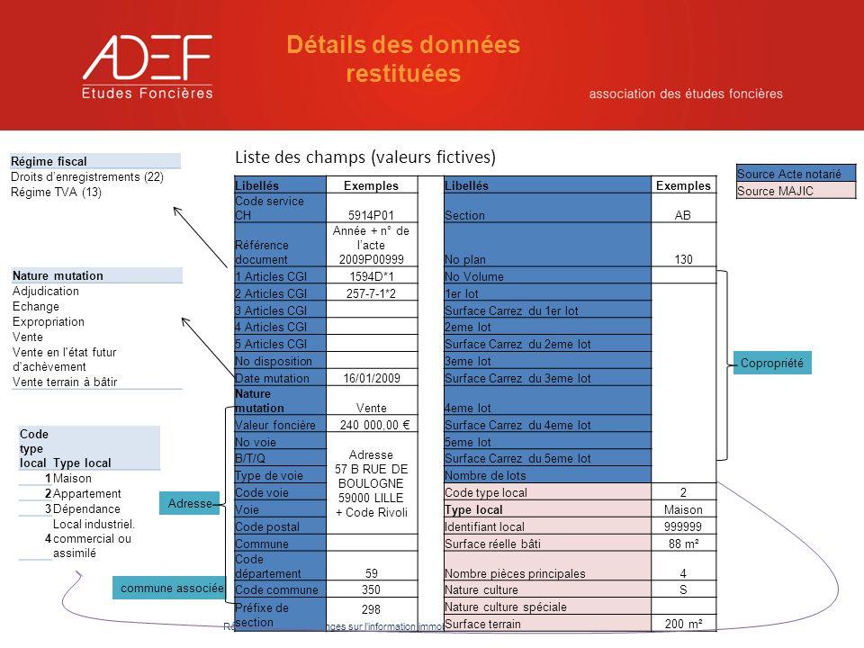 Réseau national déchanges sur linformation immobilière et foncière - mercredi 14 décembre 2011 Liste des champs (valeurs fictives) Nature mutation Adj