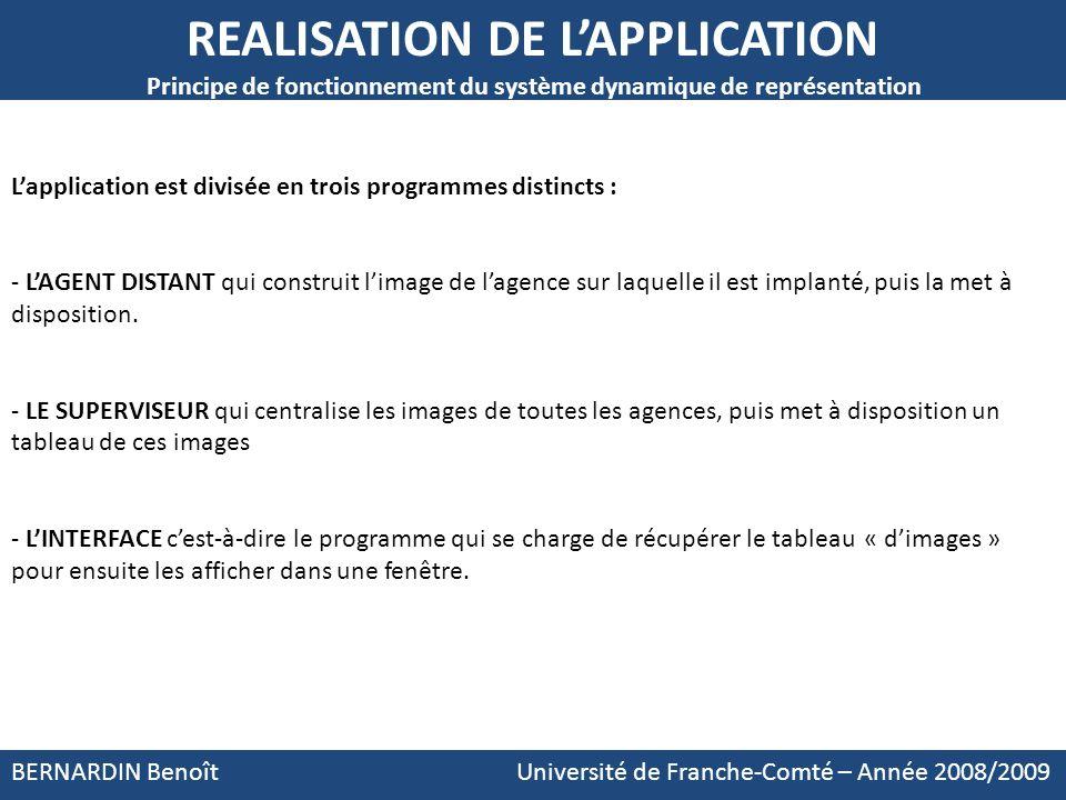 BERNARDIN Benoît Université de Franche-Comté – Année 2008/2009 REALISATION DE LAPPLICATION Principe de fonctionnement du système dynamique de représen