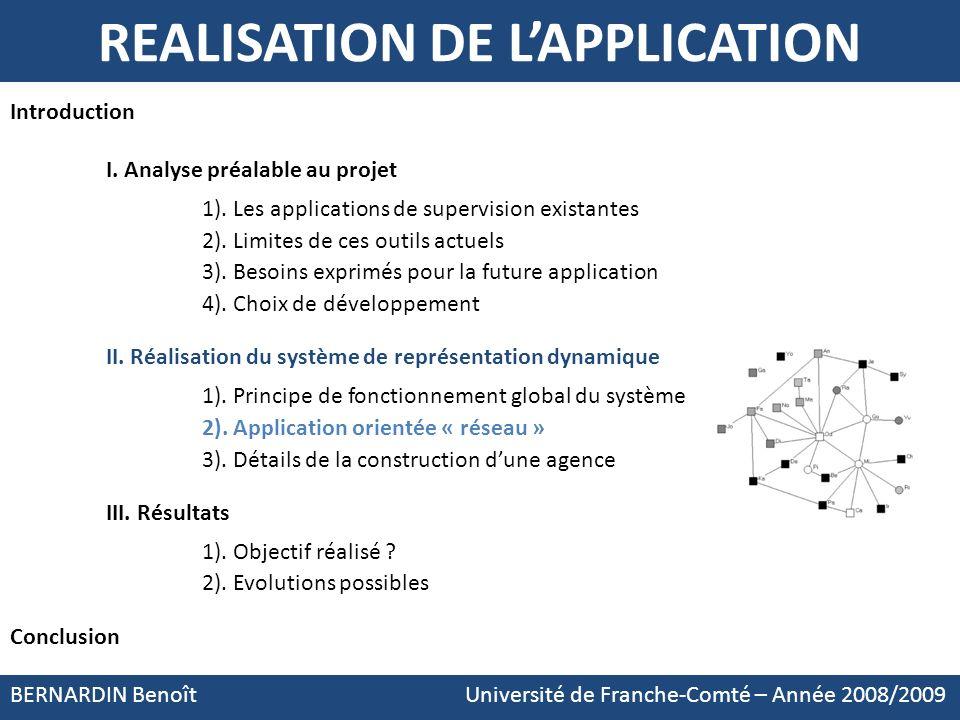 BERNARDIN Benoît Université de Franche-Comté – Année 2008/2009 REALISATION DE LAPPLICATION Introduction I. Analyse préalable au projet 1). Les applica