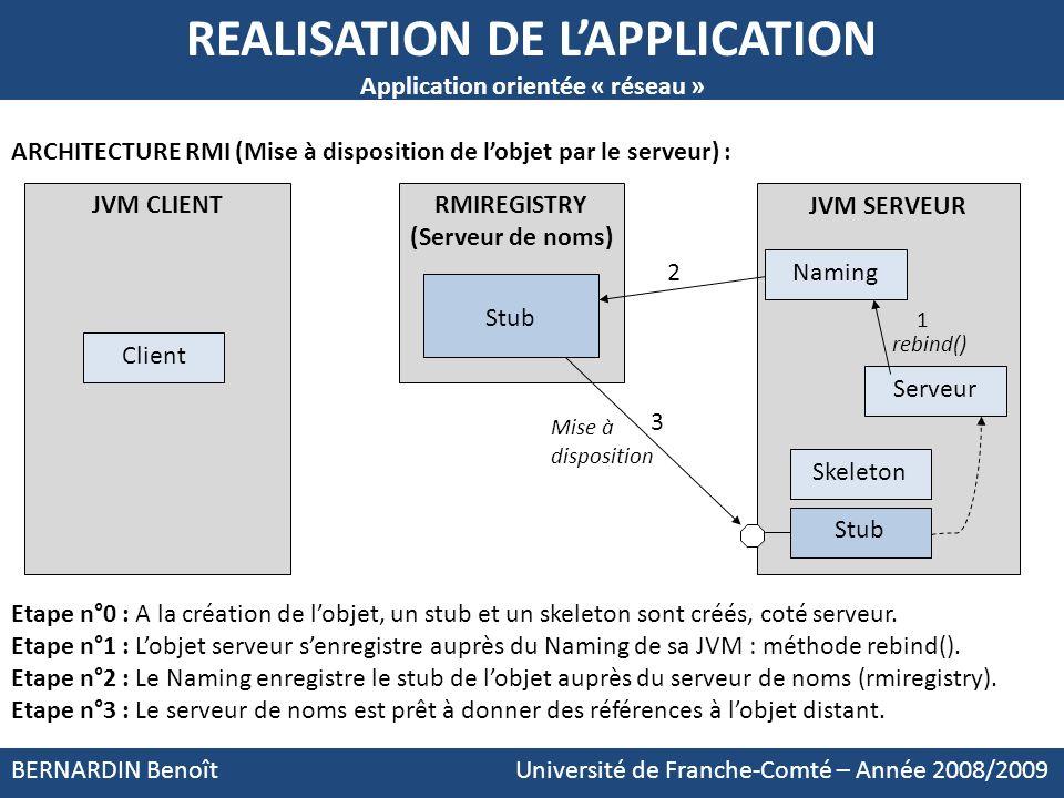 BERNARDIN Benoît Université de Franche-Comté – Année 2008/2009 REALISATION DE LAPPLICATION Application orientée « réseau » JVM SERVEURJVM CLIENTRMIREG