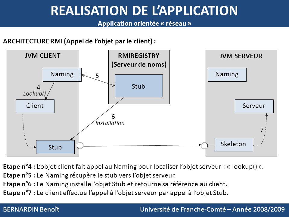 BERNARDIN Benoît Université de Franche-Comté – Année 2008/2009 REALISATION DE LAPPLICATION Application orientée « réseau » ARCHITECTURE RMI (Appel de