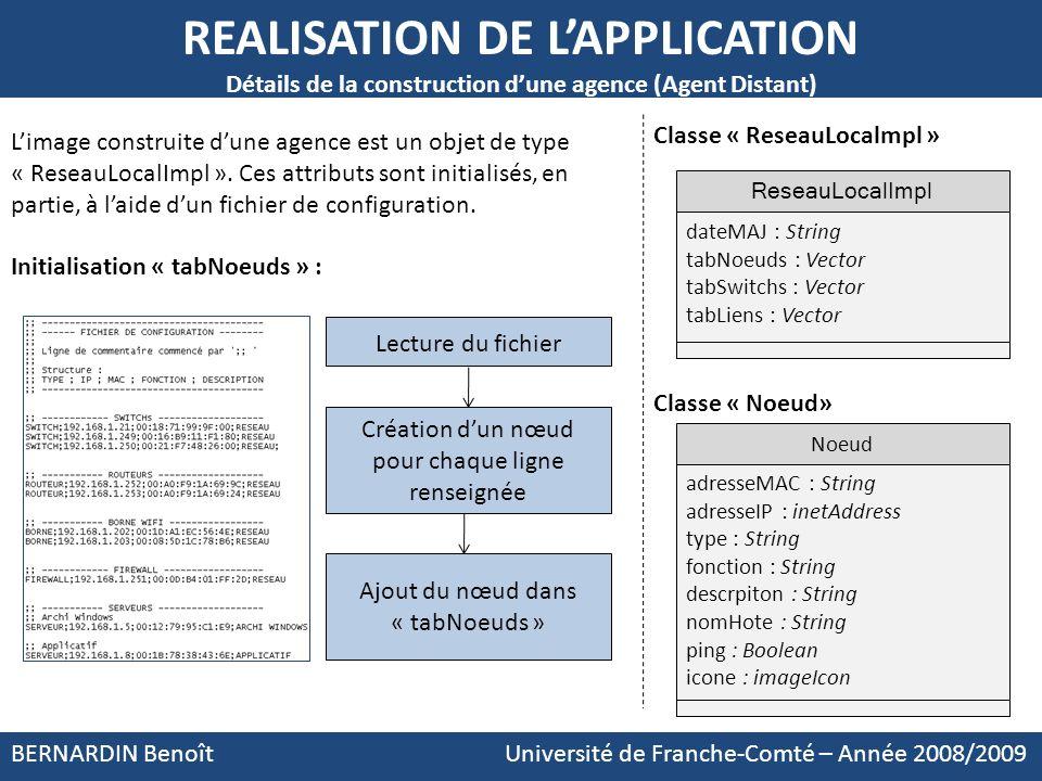 BERNARDIN Benoît Université de Franche-Comté – Année 2008/2009 REALISATION DE LAPPLICATION Détails de la construction dune agence (Agent Distant) Lima