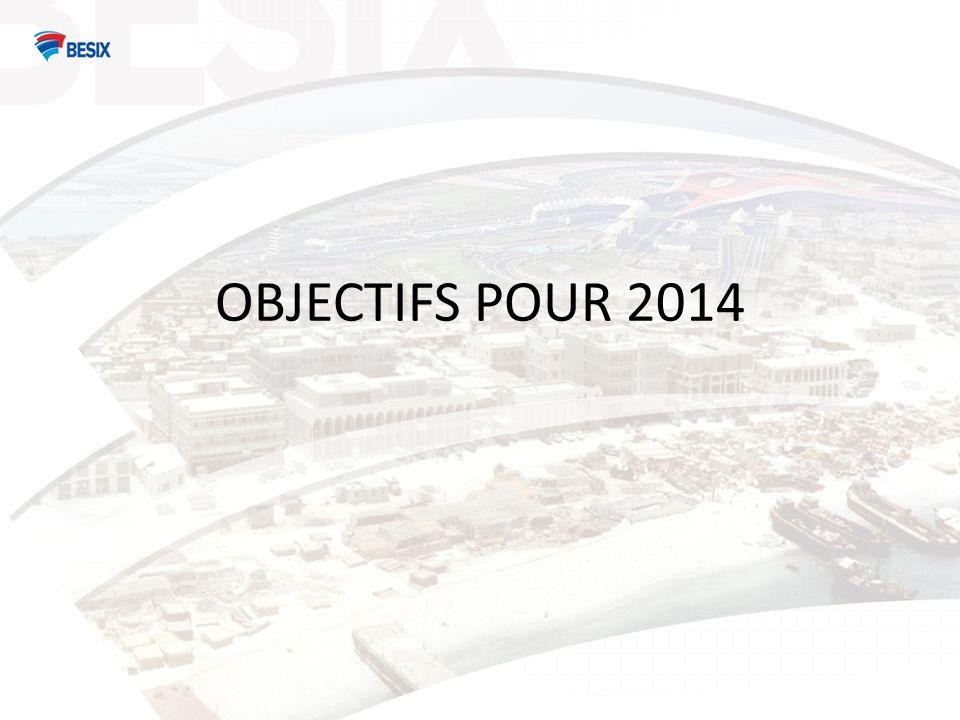 OBJECTIFS POUR 2014