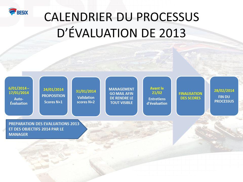 CALENDRIER DU PROCESSUS DÉVALUATION DE 2013