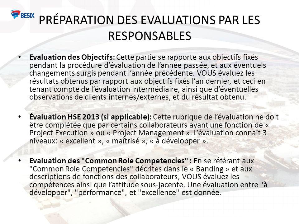 PRÉPARATION DES EVALUATIONS PAR LES RESPONSABLES Evaluation des Objectifs: Cette partie se rapporte aux objectifs fixés pendant la procédure dévaluation de lannée passée, et aux éventuels changements surgis pendant lannée précédente.